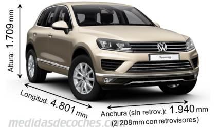 medidas y dimensiones de coches marca volkswagen. Black Bedroom Furniture Sets. Home Design Ideas