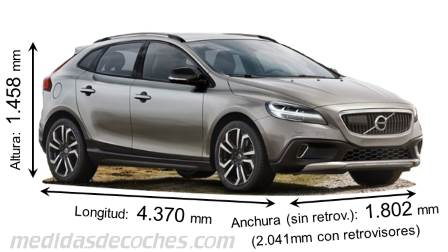 Volvo V40 Cross Country largo x ancho x alto